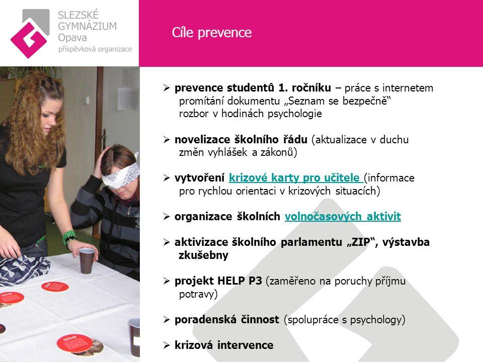 Kooperace Interní pracovníci  vedení školy  výchovný poradce  preventivní tým  třídní učitelé Externí pracovníci  okresní metodička prevence Bc.