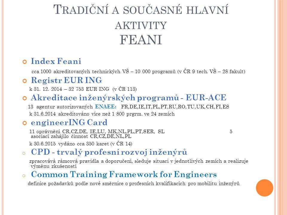 T RADIČNÍ A SOUČASNÉ HLAVNÍ AKTIVITY FEANI Index Feani cca 1000 akreditovaných technických VŠ – 10 000 programů (v ČR 9 tech.
