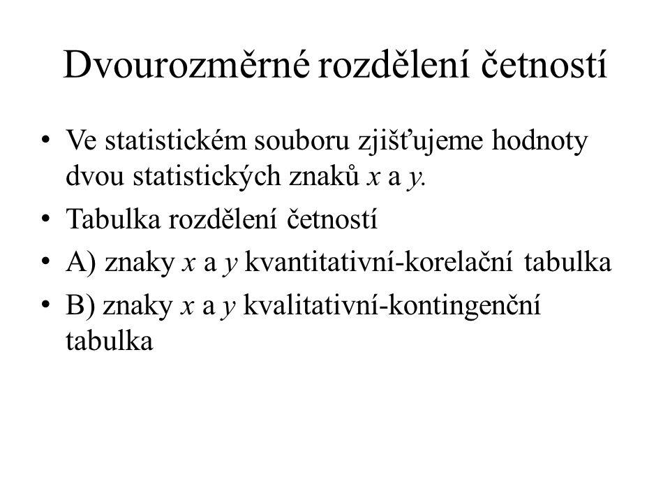 Dvourozměrné rozdělení četností Ve statistickém souboru zjišťujeme hodnoty dvou statistických znaků x a y.