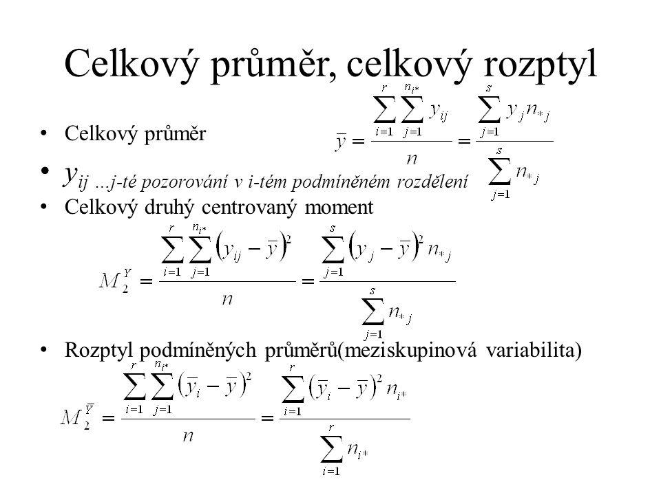 Celkový průměr, celkový rozptyl Celkový průměr y ij …j-té pozorování v i-tém podmíněném rozdělení Celkový druhý centrovaný moment Rozptyl podmíněných průměrů(meziskupinová variabilita)