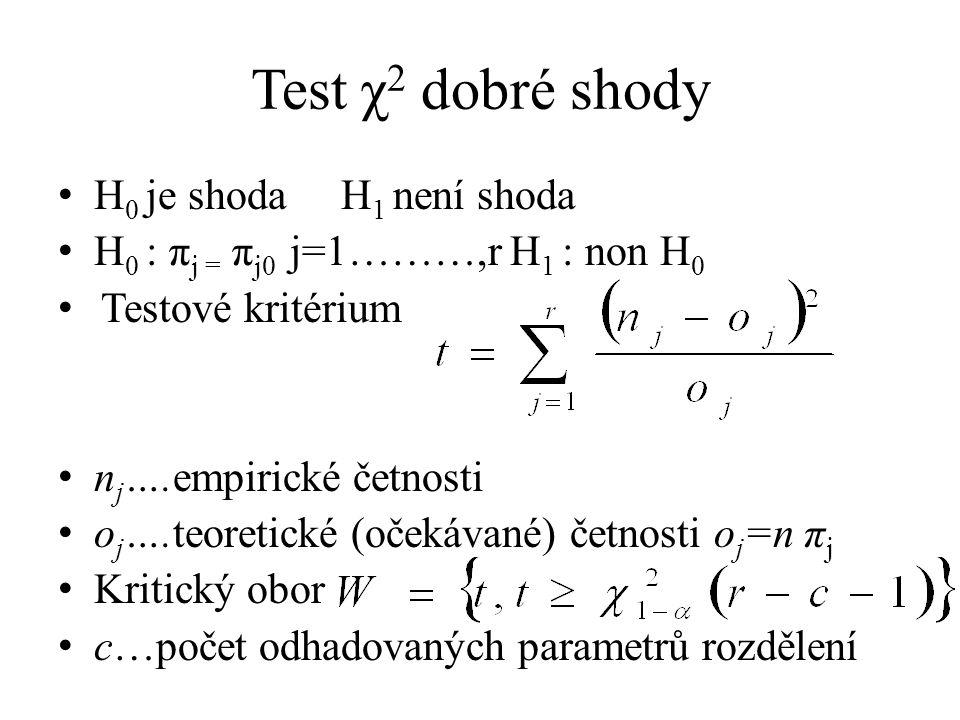 Test χ 2 dobré shody H 0 je shoda H 1 není shoda H 0 : π j = π j0 j=1………,r H 1 : non H 0 Testové kritérium n j ….empirické četnosti o j ….teoretické (očekávané) četnosti o j =n π j Kritický obor c…počet odhadovaných parametrů rozdělení