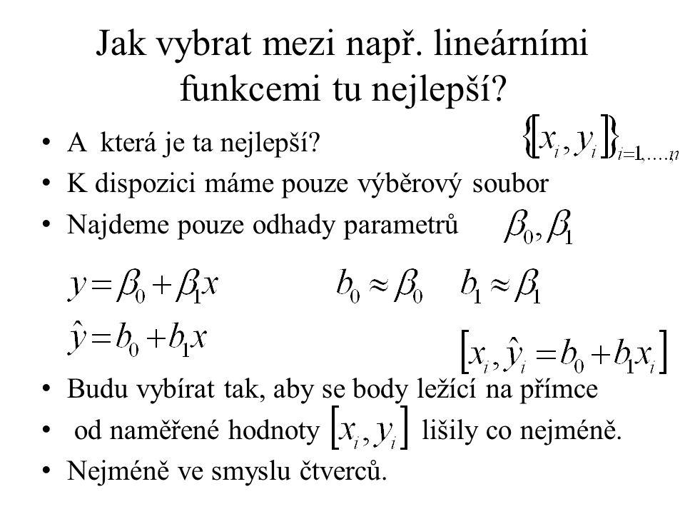 Jak vybrat mezi např. lineárními funkcemi tu nejlepší? A která je ta nejlepší? K dispozici máme pouze výběrový soubor Najdeme pouze odhady parametrů B