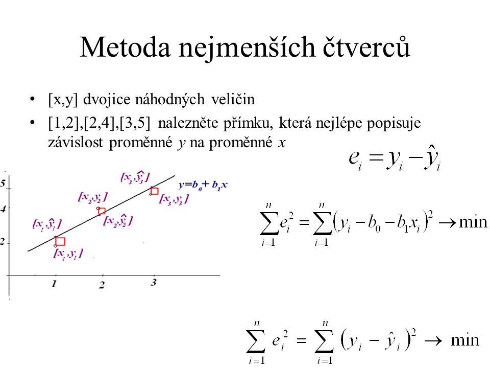 Metoda nejmenších čtverců [x,y] dvojice náhodných veličin [1,2],[2,4],[3,5] nalezněte přímku, která nejlépe popisuje závislost proměnné y na proměnné x