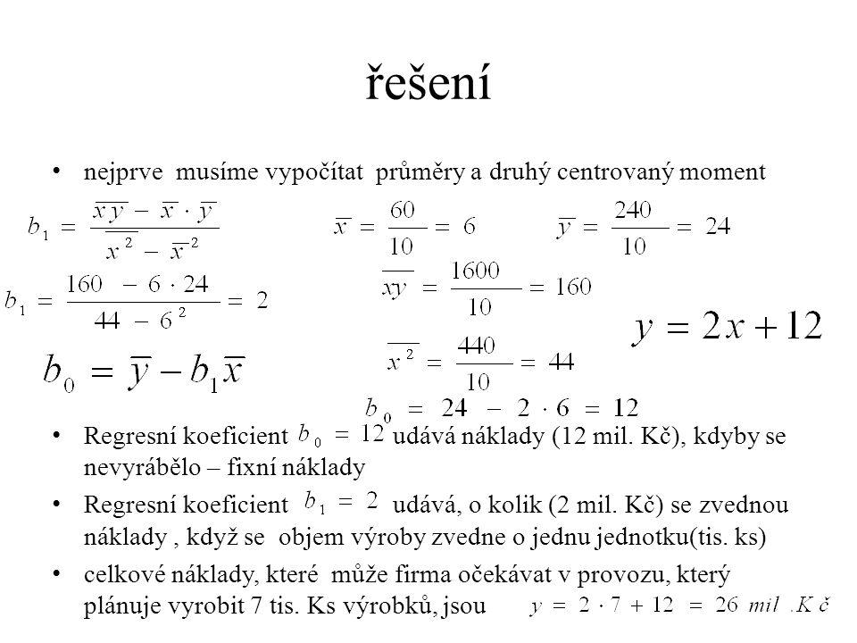 řešení nejprve musíme vypočítat průměry a druhý centrovaný moment Regresní koeficient udává náklady (12 mil. Kč), kdyby se nevyrábělo – fixní náklady