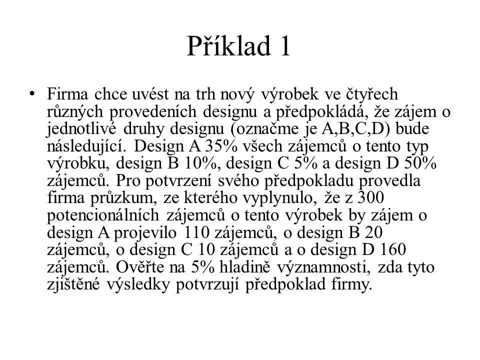 Příklad 1 Firma chce uvést na trh nový výrobek ve čtyřech různých provedeních designu a předpokládá, že zájem o jednotlivé druhy designu (označme je A,B,C,D) bude následující.