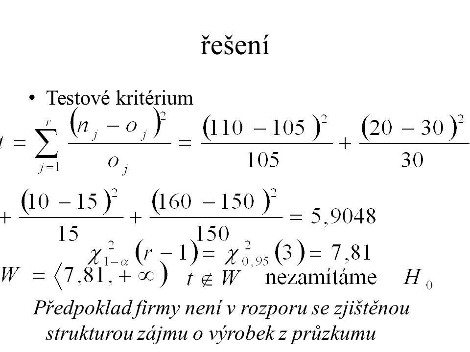 řešení t=9,973 Protože v tabulkách není uveden kvantil o těchto stupních volnosti, použijeme nejbližší o stupních volnosti 3,10 H 0 zamítáme, test prokázal, že použité hnojivo ovlivňuje výnosnost květáků.