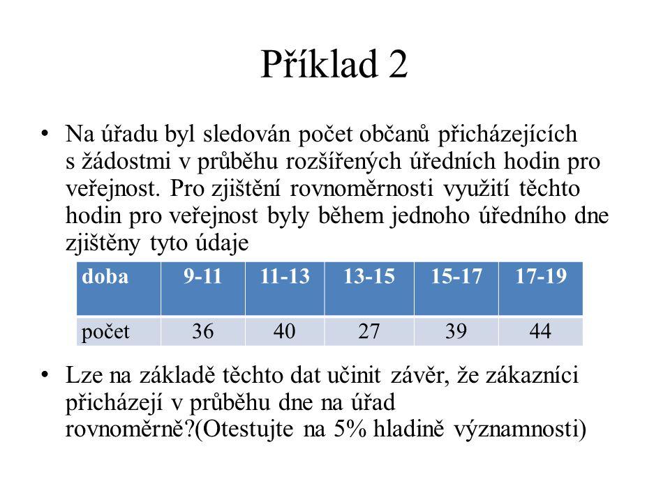řešení H 0 : π 1 = 0,2 H 1 : non H 0 π 2 = 0,2 π 3 = 0,2 π 4 = 0,2 π 5 = 0,2 n 1 = 36, n 2 = 40, n 3 = 27, n 4 = 39, n 5 = 44, n=186 o 1 = o 2 = o 3 = o 4 =o 5 =37,2