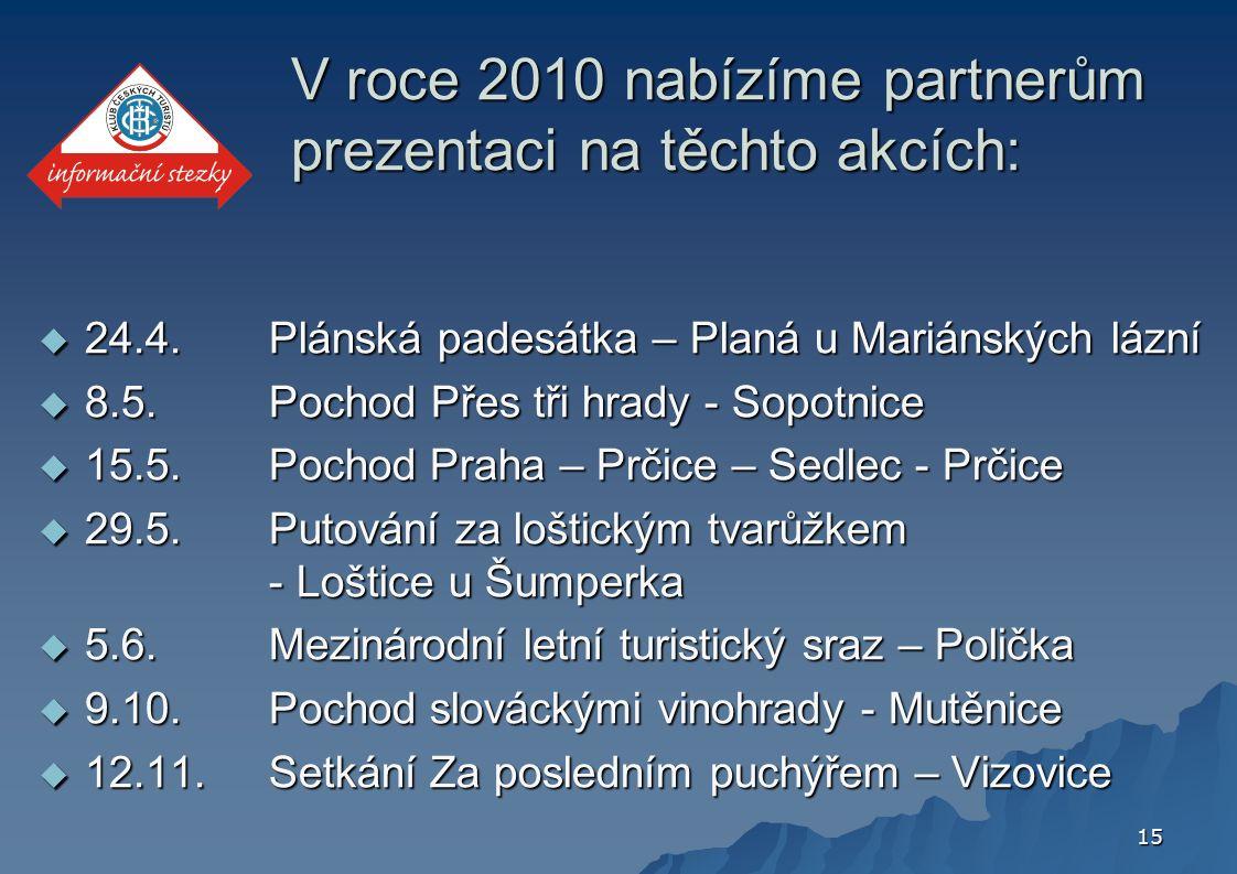 15 V roce 2010 nabízíme partnerům prezentaci na těchto akcích:  24.4. Plánská padesátka – Planá u Mariánských lázní  8.5. Pochod Přes tři hrady - So