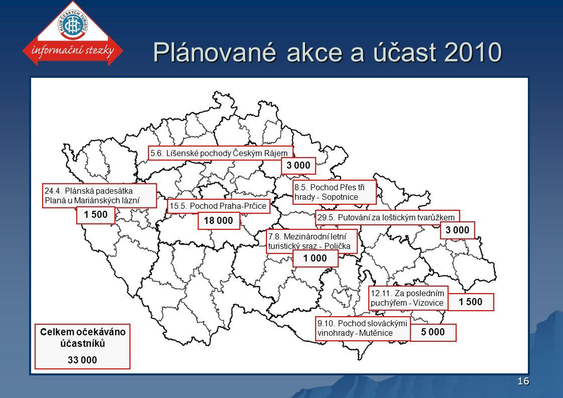 16 Plánované akce a účast 2010 24.4. Plánská padesátka Planá u Mariánských lázní 1 500 15.5.