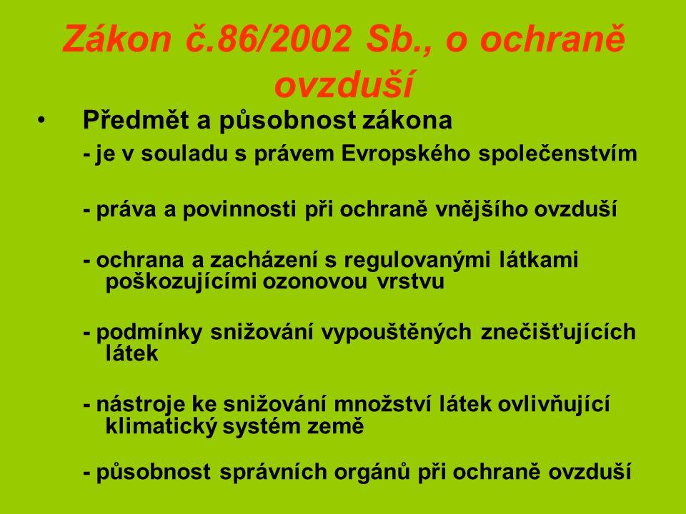 Zákon č.86/2002 Sb., o ochraně ovzduší Předmět a působnost zákona - je v souladu s právem Evropského společenstvím - práva a povinnosti při ochraně vnějšího ovzduší - ochrana a zacházení s regulovanými látkami poškozujícími ozonovou vrstvu - podmínky snižování vypouštěných znečišťujících látek - nástroje ke snižování množství látek ovlivňující klimatický systém země - působnost správních orgánů při ochraně ovzduší