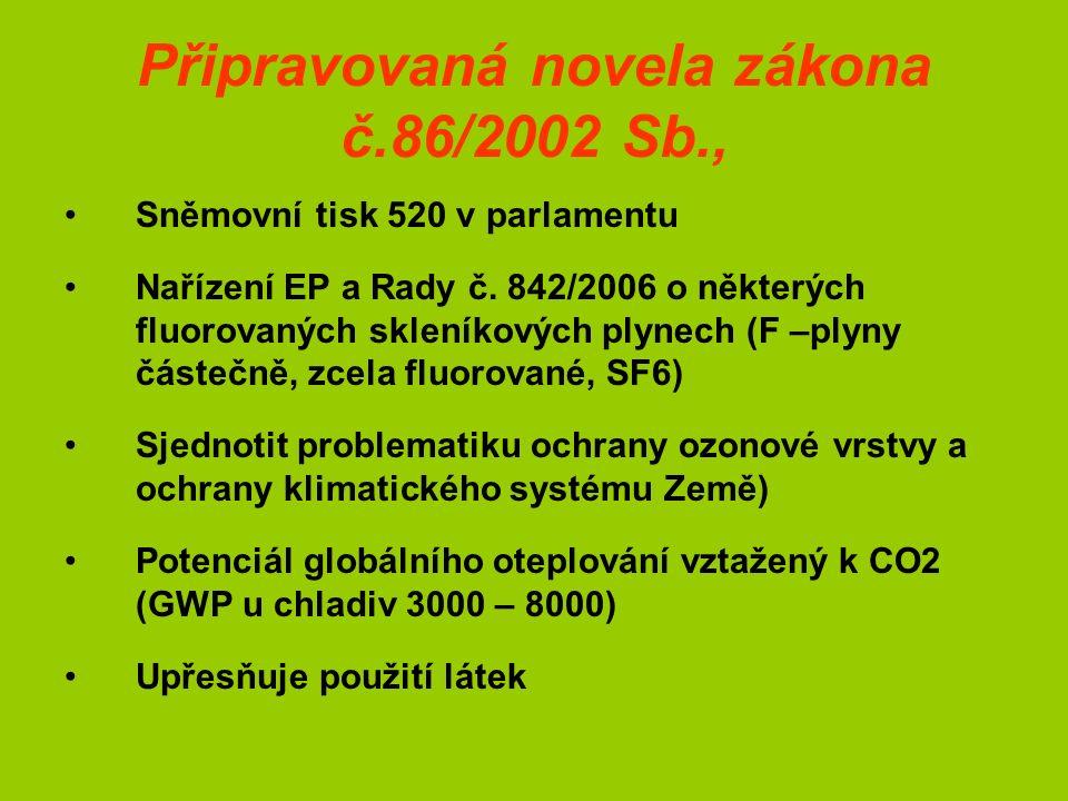 Připravovaná novela zákona č.86/2002 Sb., Sněmovní tisk 520 v parlamentu Nařízení EP a Rady č.