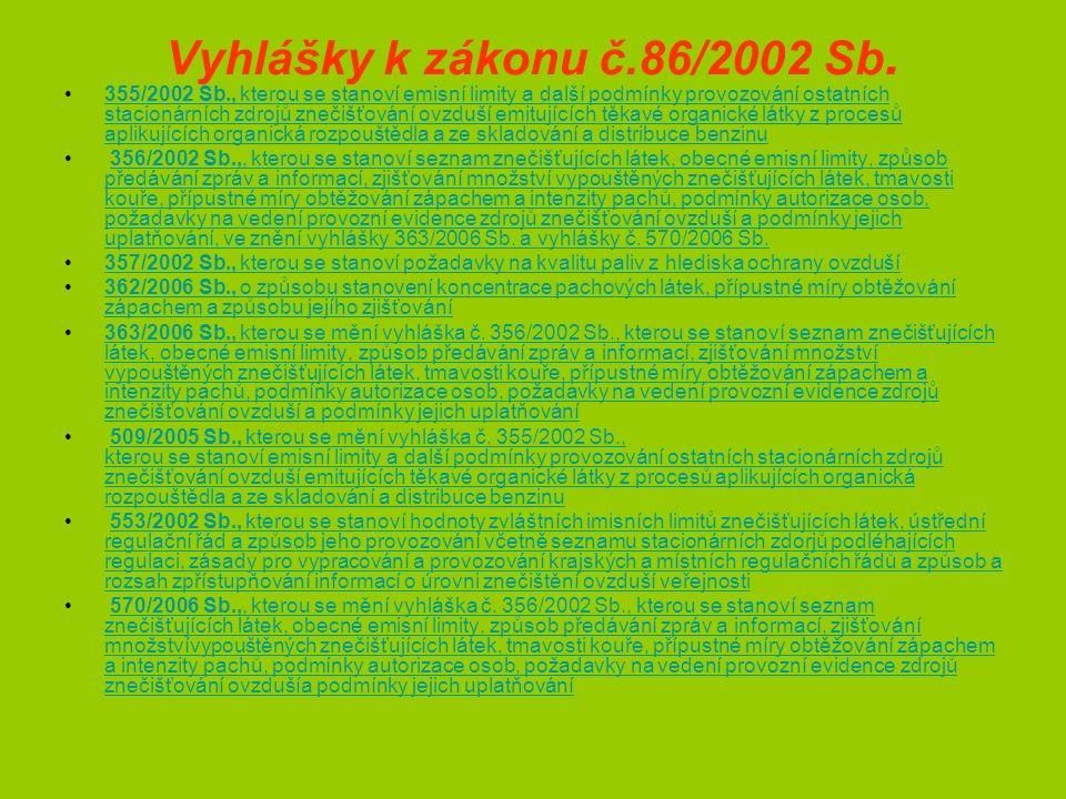 Vývoj legislativy k ochraně ovzduší Zákon č.521/2002 Sb.