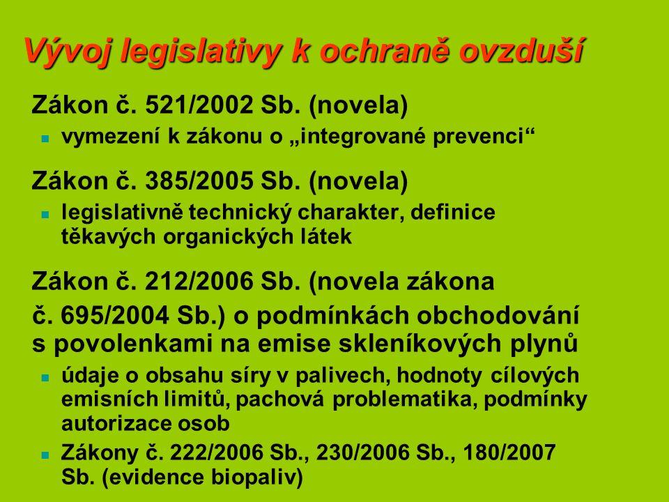 NV č.80/2008 Sb. o Národním alokačním plánu na roky 2008 - 2012 Vazba na zákon č.