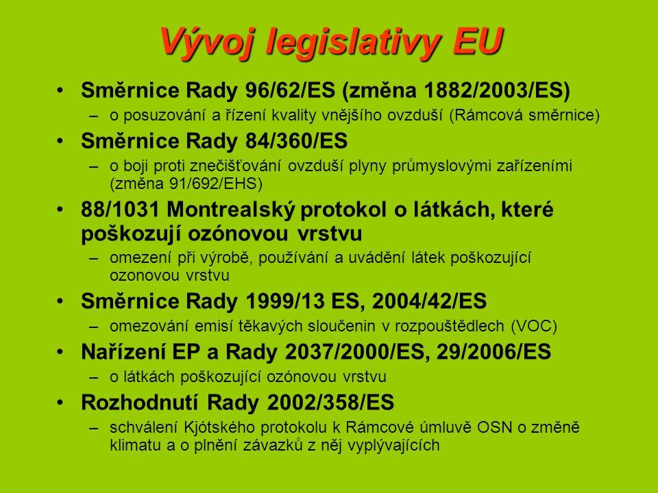 Vývoj legislativy EU Směrnice Rady 96/62/ES (změna 1882/2003/ES) –o posuzování a řízení kvality vnějšího ovzduší (Rámcová směrnice) Směrnice Rady 84/360/ES –o boji proti znečišťování ovzduší plyny průmyslovými zařízeními (změna 91/692/EHS) 88/1031 Montrealský protokol o látkách, které poškozují ozónovou vrstvu –omezení při výrobě, používání a uvádění látek poškozující ozonovou vrstvu Směrnice Rady 1999/13 ES, 2004/42/ES –omezování emisí těkavých sloučenin v rozpouštědlech (VOC) Nařízení EP a Rady 2037/2000/ES, 29/2006/ES –o látkách poškozující ozónovou vrstvu Rozhodnutí Rady 2002/358/ES –schválení Kjótského protokolu k Rámcové úmluvě OSN o změně klimatu a o plnění závazků z něj vyplývajících