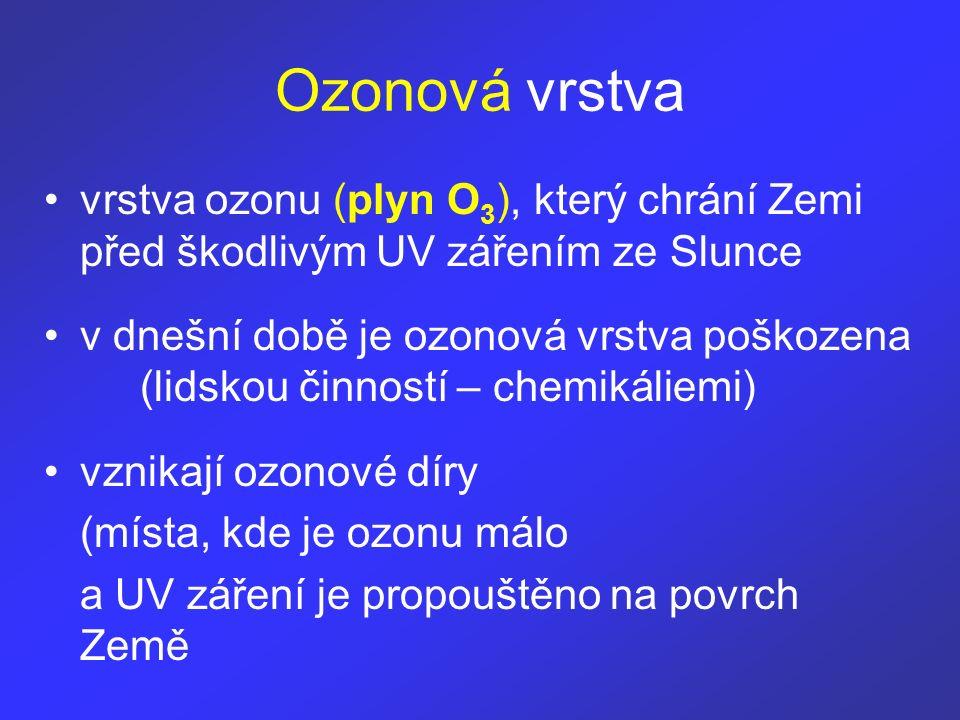 Ozonová vrstva vrstva ozonu (plyn O 3 ), který chrání Zemi před škodlivým UV zářením ze Slunce v dnešní době je ozonová vrstva poškozena (lidskou činností – chemikáliemi) vznikají ozonové díry (místa, kde je ozonu málo a UV záření je propouštěno na povrch Země