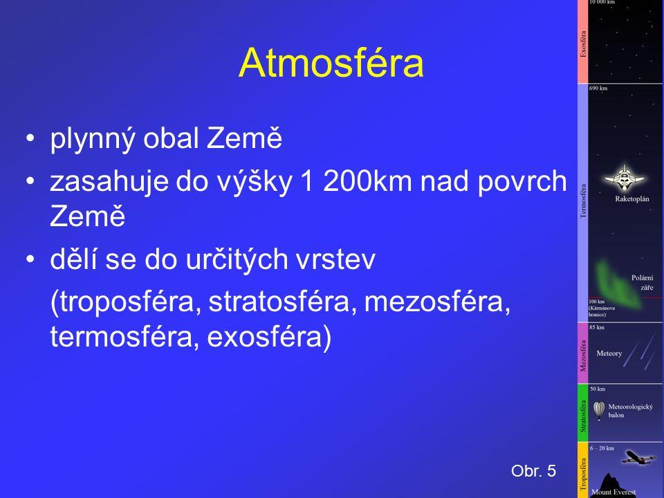 Atmosféra plynný obal Země zasahuje do výšky 1 200km nad povrch Země dělí se do určitých vrstev (troposféra, stratosféra, mezosféra, termosféra, exosféra) Obr.