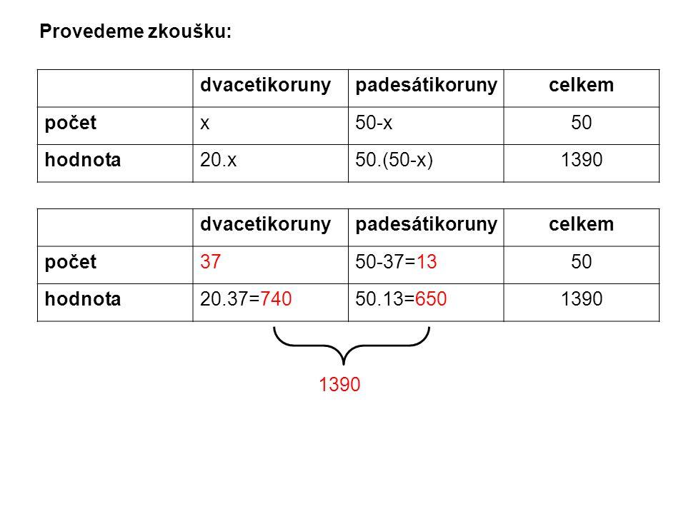 dvacetikorunypadesátikorunycelkem početx50-x50 hodnota20.x50.(50-x)1390 dvacetikorunypadesátikorunycelkem počet3750-37=1350 hodnota20.37=74050.13=6501390 Provedeme zkoušku: 1390