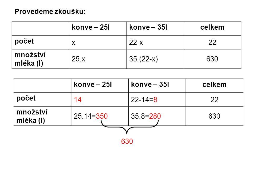 Provedeme zkoušku: konve – 25lkonve – 35lcelkem počet 1422-14=822 množství mléka (l) 25.14=35035.8=280630 konve – 25lkonve – 35lcelkem počet x22-x22 množství mléka (l) 25.x35.(22-x)630