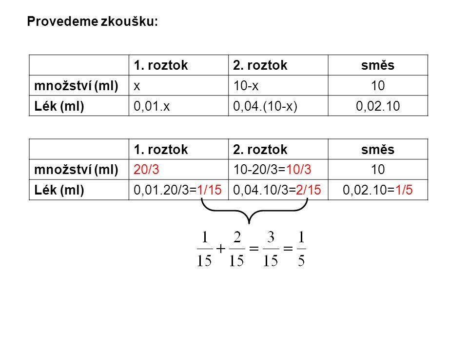 1. roztok2. roztoksměs množství (ml)x10-x10 Lék (ml)0,01.x0,04.(10-x)0,02.10 1.