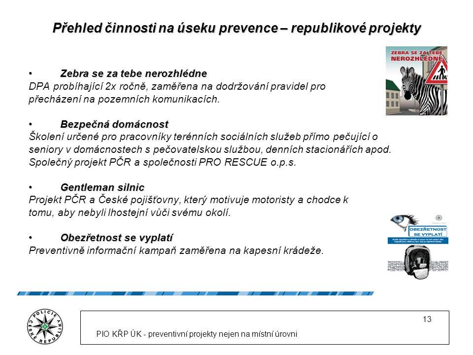PIO KŘP ÚK - preventivní projekty nejen na místní úrovni 13 Přehled činnosti na úseku prevence – republikové projekty Zebra se za tebe nerozhlédneZebra se za tebe nerozhlédne DPA probíhající 2x ročně, zaměřena na dodržování pravidel pro přecházení na pozemních komunikacích.