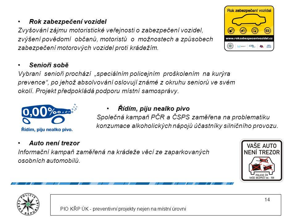 PIO KŘP ÚK - preventivní projekty nejen na místní úrovni 14 Rok zabezpečení vozidelRok zabezpečení vozidel Zvyšování zájmu motoristické veřejnosti o zabezpečení vozidel, zvýšení povědomí občanů, motoristů o možnostech a způsobech zabezpečení motorových vozidel proti krádežím.