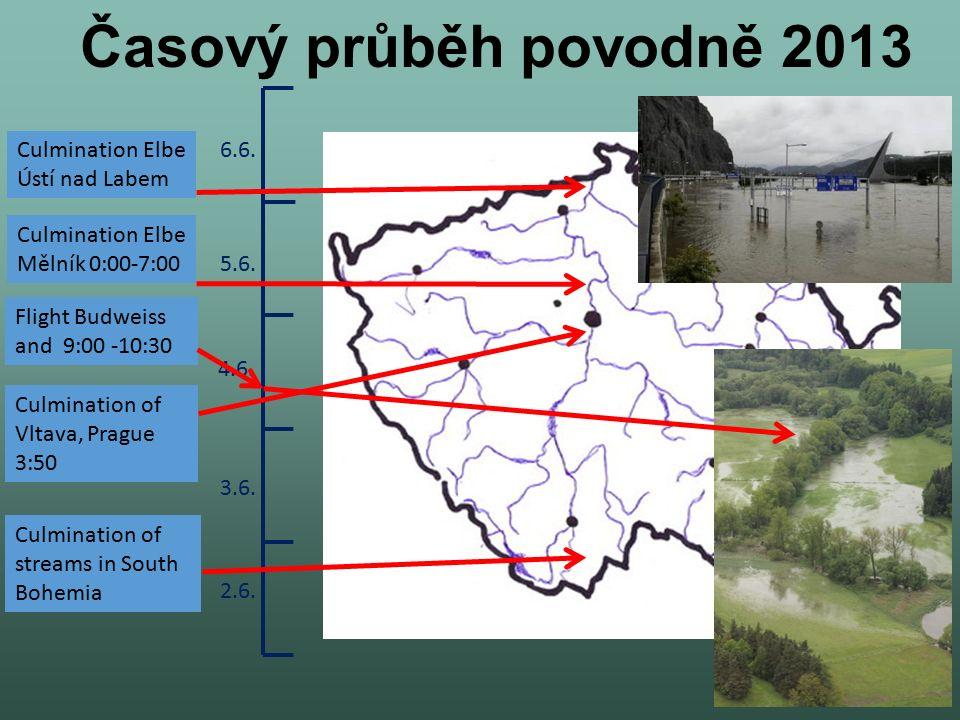 Časový průběh povodně 2013 3.6. 2.6. 5.6. 4.6. 6.6.