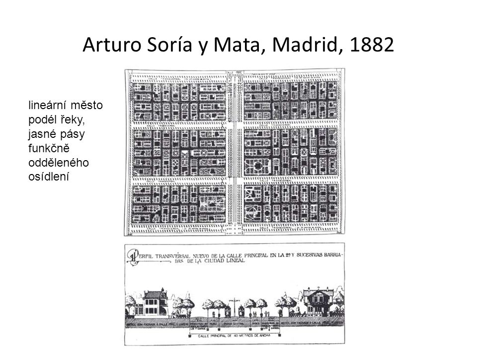 Arturo Soría y Mata, Madrid, 1882 lineární město podél řeky, jasné pásy funkčně odděleného osídlení