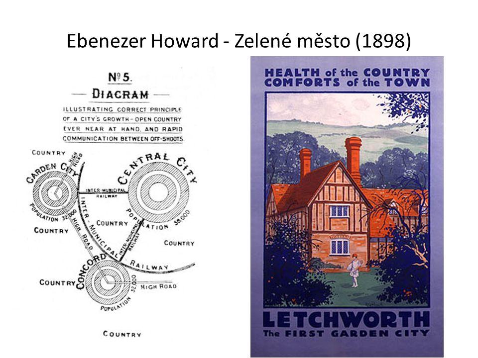 Ebenezer Howard - Zelené město (1898)