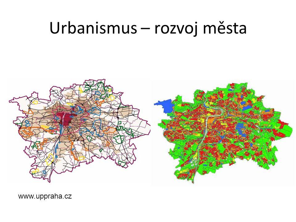 Urbanismus – rozvoj města www.uppraha.cz