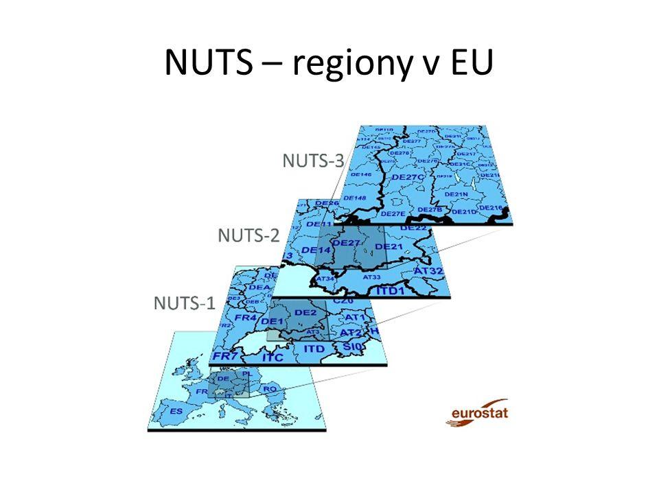 NUTS – regiony v EU