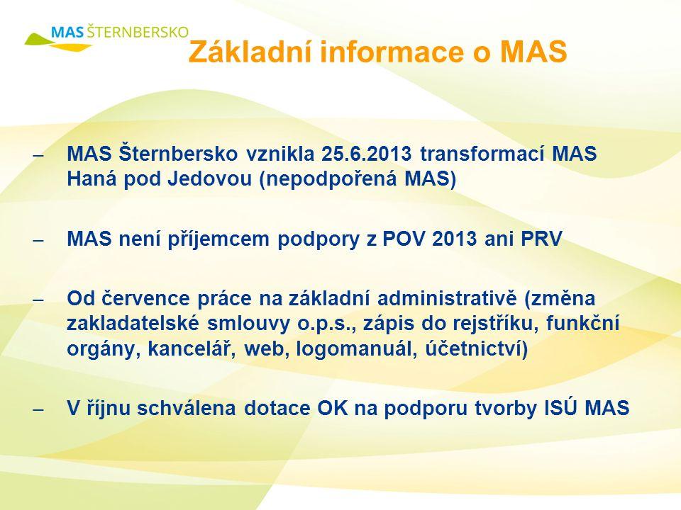 Základní informace o MAS ̶ MAS Šternbersko vznikla 25.6.2013 transformací MAS Haná pod Jedovou (nepodpořená MAS) ̶ MAS není příjemcem podpory z POV 2013 ani PRV ̶ Od července práce na základní administrativě (změna zakladatelské smlouvy o.p.s., zápis do rejstříku, funkční orgány, kancelář, web, logomanuál, účetnictví) ̶ V říjnu schválena dotace OK na podporu tvorby ISÚ MAS
