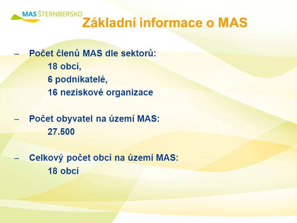 Základní informace o MAS ̶ Počet členů MAS dle sektorů: 18 obcí, 6 podnikatelé, 16 neziskové organizace ̶ Počet obyvatel na území MAS: 27.500 ̶ Celkový počet obcí na území MAS: 18 obcí