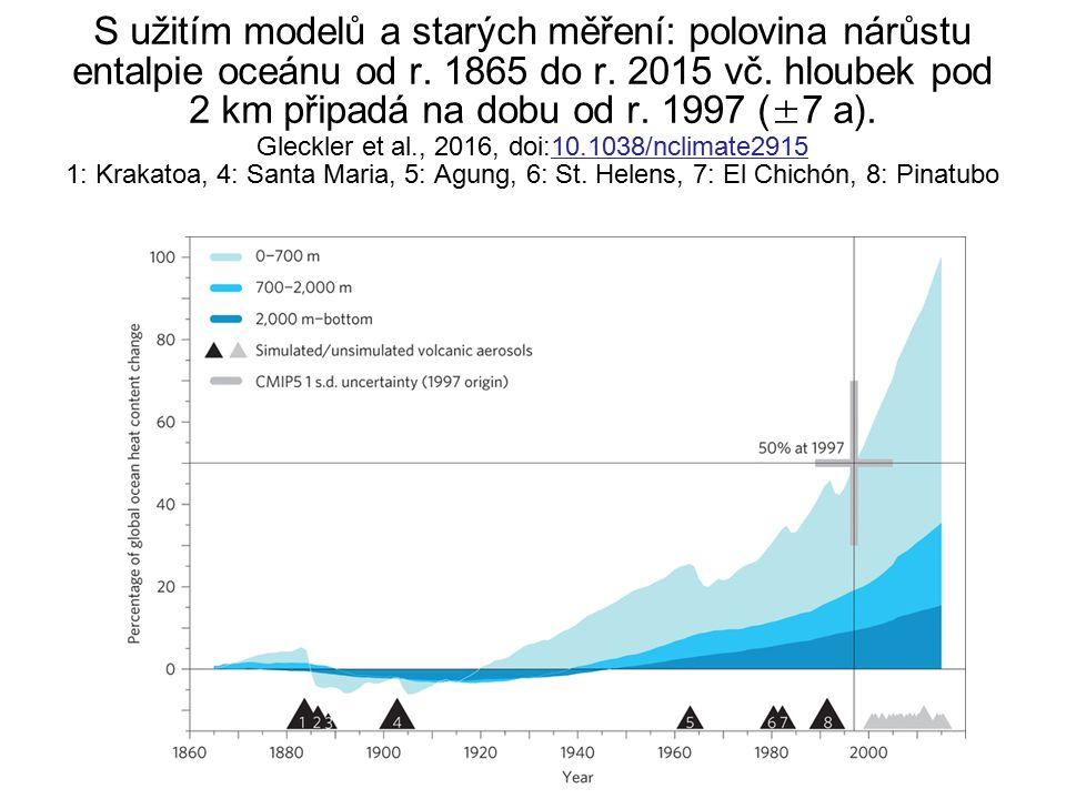 S užitím modelů a starých měření: polovina nárůstu entalpie oceánu od r. 1865 do r. 2015 vč. hloubek pod 2 km připadá na dobu od r. 1997 (±7 a). Gleck