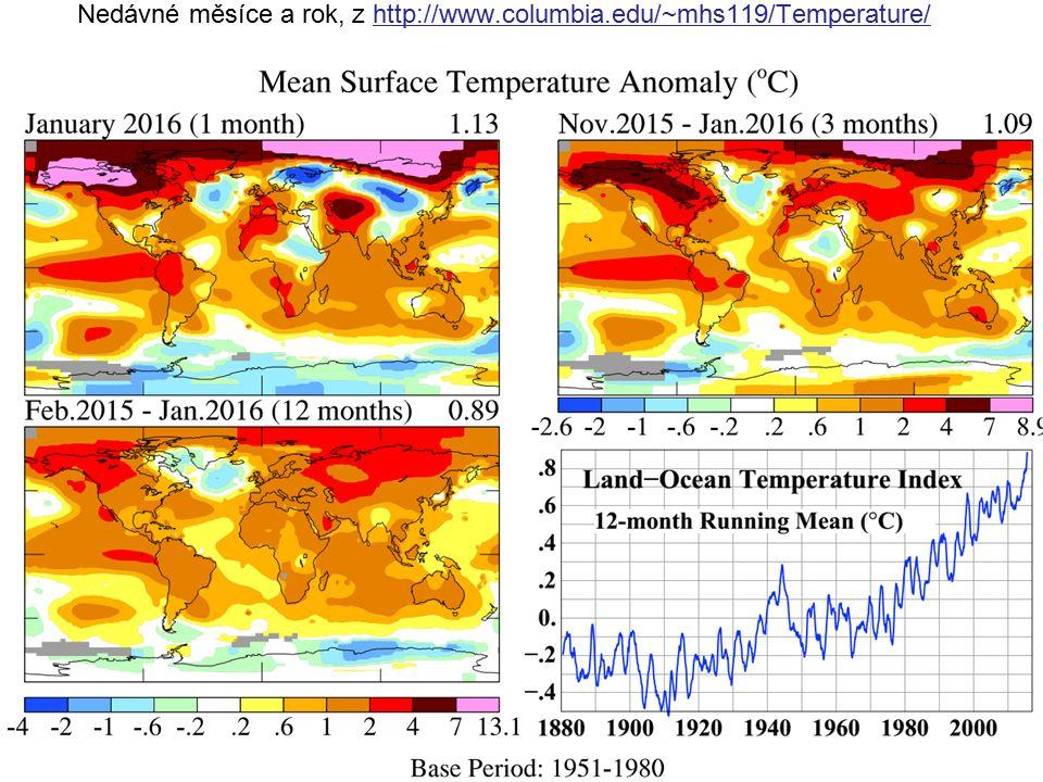 Nedávné měsíce a rok, z http://www.columbia.edu/~mhs119/Temperature/http://www.columbia.edu/~mhs119/Temperature/