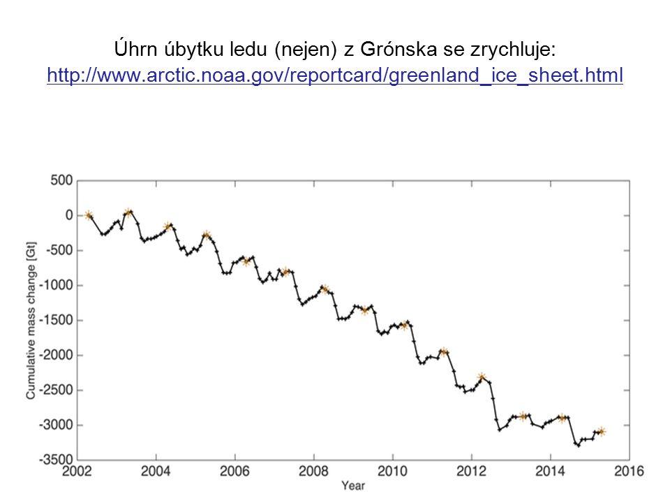 Úhrn úbytku ledu (nejen) z Grónska se zrychluje: http://www.arctic.noaa.gov/reportcard/greenland_ice_sheet.html http://www.arctic.noaa.gov/reportcard/