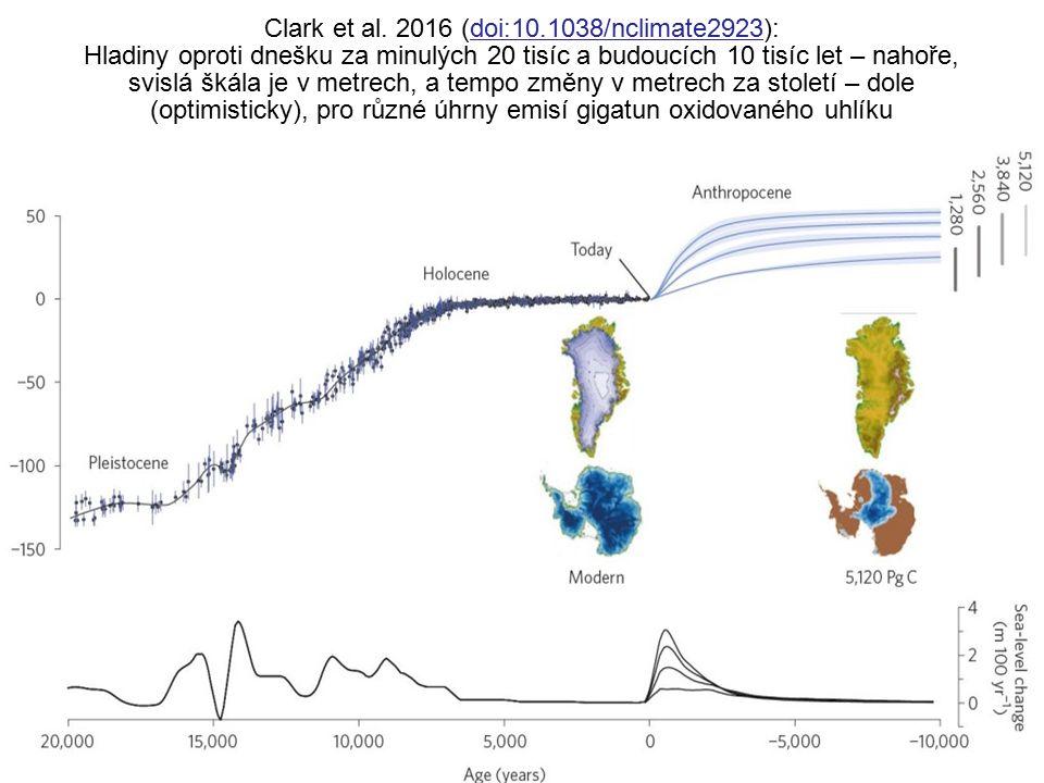 Clark et al. 2016 (doi:10.1038/nclimate2923): Hladiny oproti dnešku za minulých 20 tisíc a budoucích 10 tisíc let – nahoře, svislá škála je v metrech,