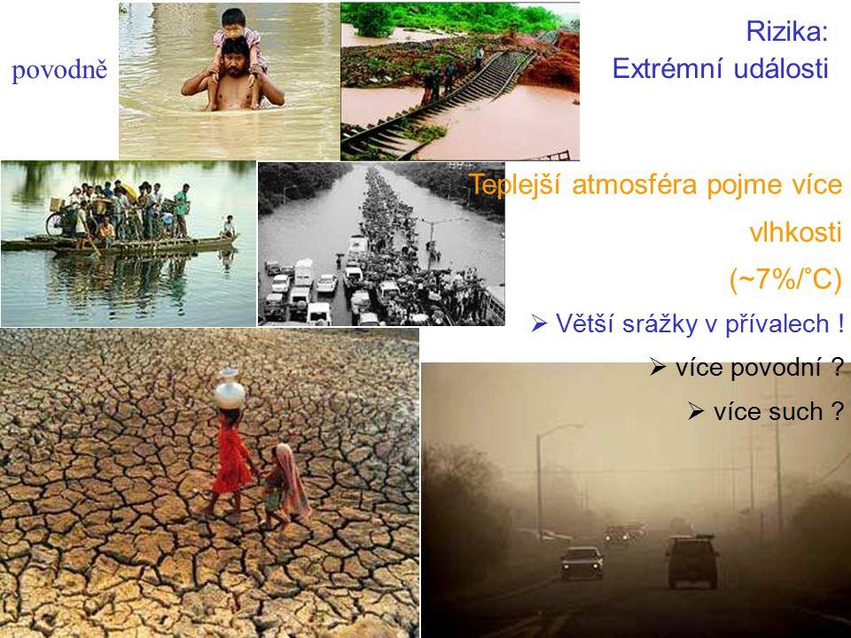 Rizika: Extrémní události  Větší srážky v přívalech !  více povodní ?  více such ? Teplejší atmosféra pojme více vlhkosti (~7%/°C) povodně