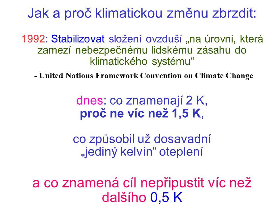 """Jak a proč klimatickou změnu zbrzdit: 1992: Stabilizovat složení ovzduší """"na úrovni, která zamezí nebezpečnému lidskému zásahu do klimatického systému"""