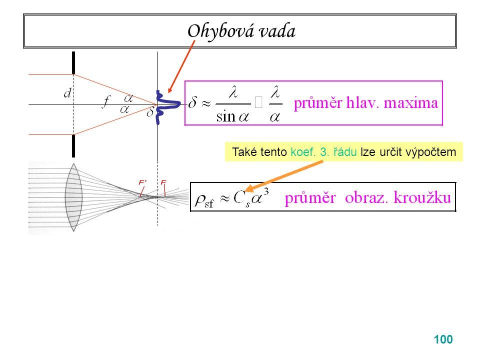 100 Ohybová vada Také tento koef. 3. řádu lze určit výpočtem