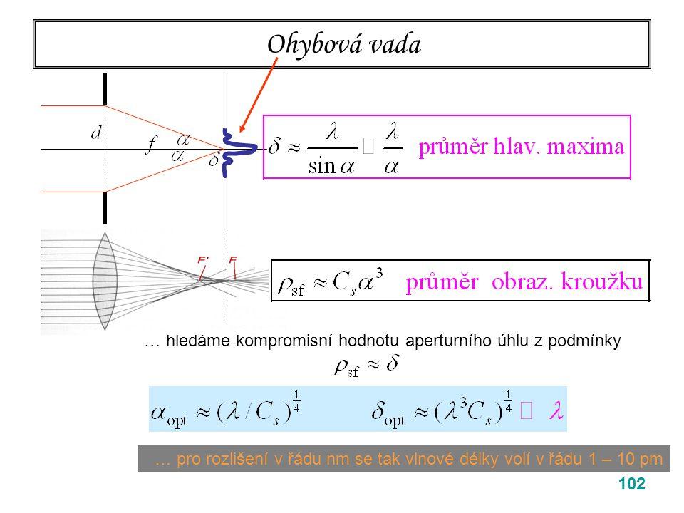 102 Ohybová vada … hledáme kompromisní hodnotu aperturního úhlu z podmínky … pro rozlišení v řádu nm se tak vlnové délky volí v řádu 1 – 10 pm