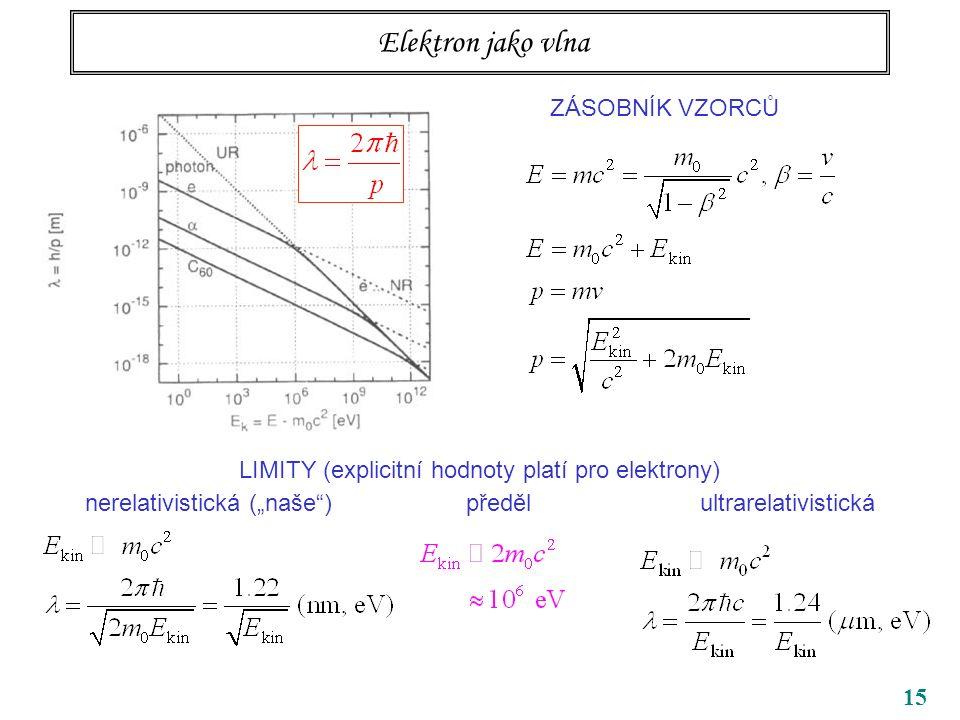 """15 ZÁSOBNÍK VZORCŮ LIMITY (explicitní hodnoty platí pro elektrony) nerelativistická (""""naše ) předěl ultrarelativistická Elektron jako vlna"""