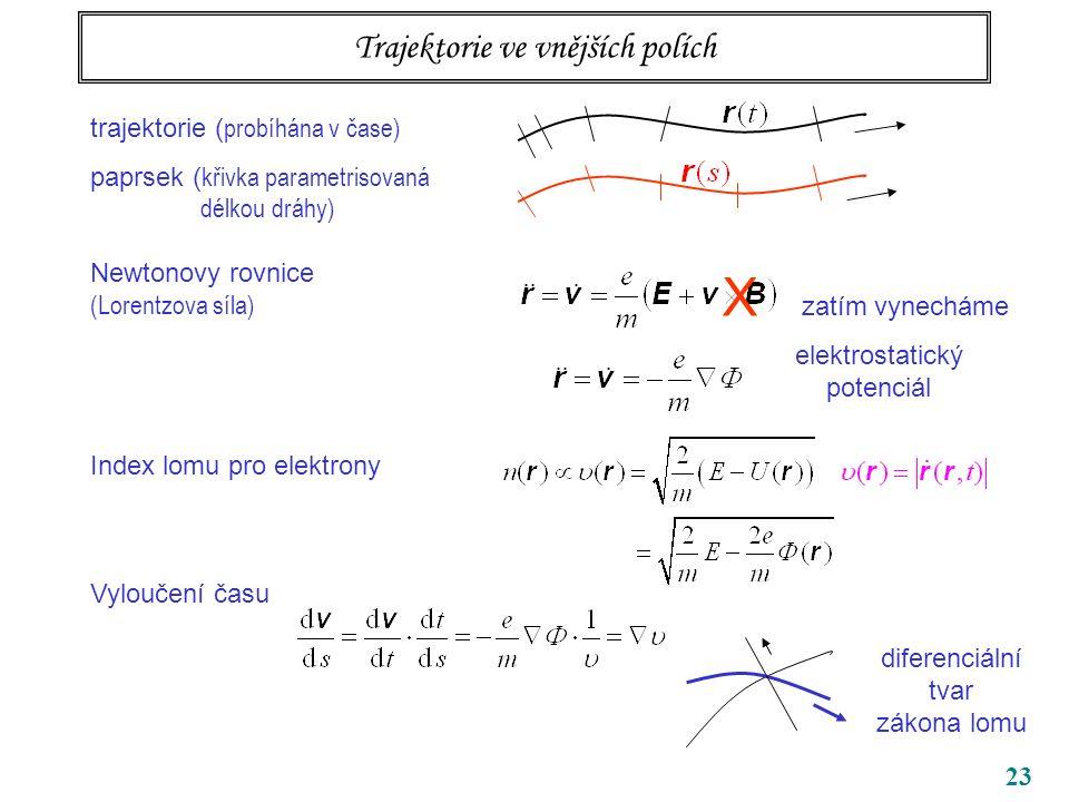 23 Trajektorie ve vnějších polích trajektorie ( probíhána v čase) paprsek ( křivka parametrisovaná délkou dráhy) Newtonovy rovnice (Lorentzova síla) Index lomu pro elektrony Vyloučení času X zatím vynecháme elektrostatický potenciál diferenciální tvar zákona lomu