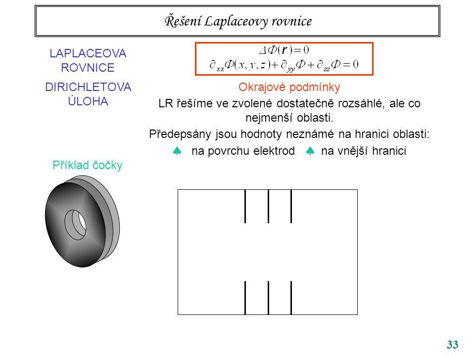 33 Řešení Laplaceovy rovnice LAPLACEOVA ROVNICE DIRICHLETOVA ÚLOHA Okrajové podmínky LR řešíme ve zvolené dostatečně rozsáhlé, ale co nejmenší oblasti.