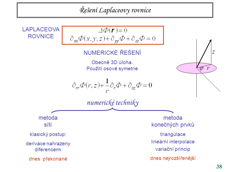 38 Řešení Laplaceovy rovnice LAPLACEOVA ROVNICE NUMERICKÉ ŘEŠENÍ Obecně 3D úloha.