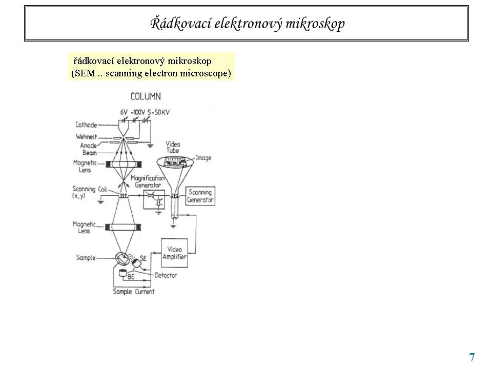 78 Termoemisní zdroj LaB 6 výsek ze schematu SEM trajektorie