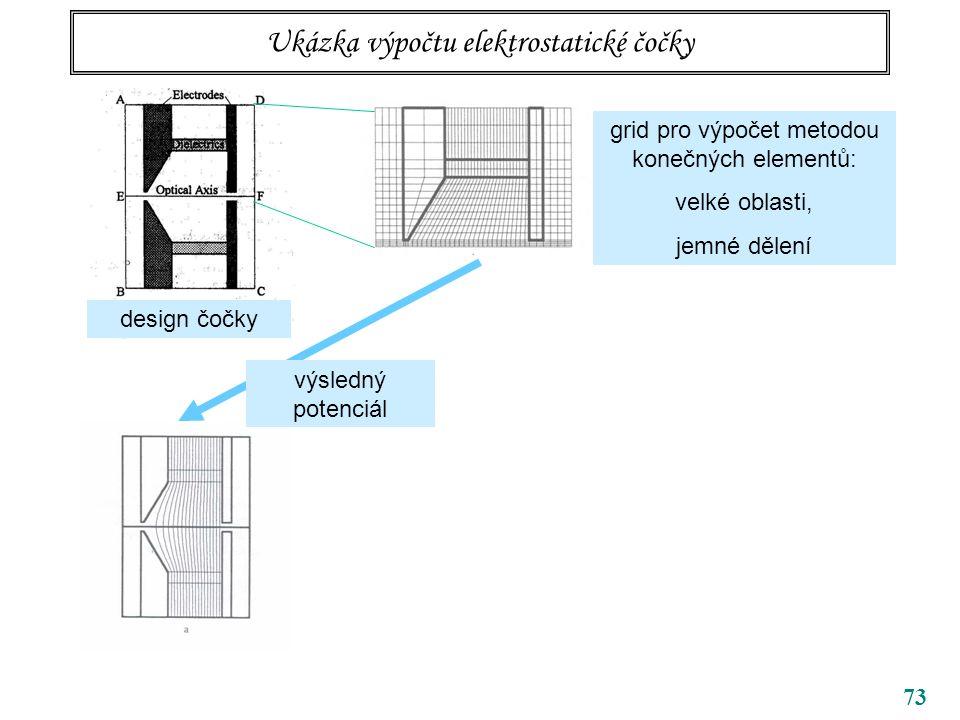 73 Ukázka výpočtu elektrostatické čočky design čočky grid pro výpočet metodou konečných elementů: velké oblasti, jemné dělení výsledný potenciál