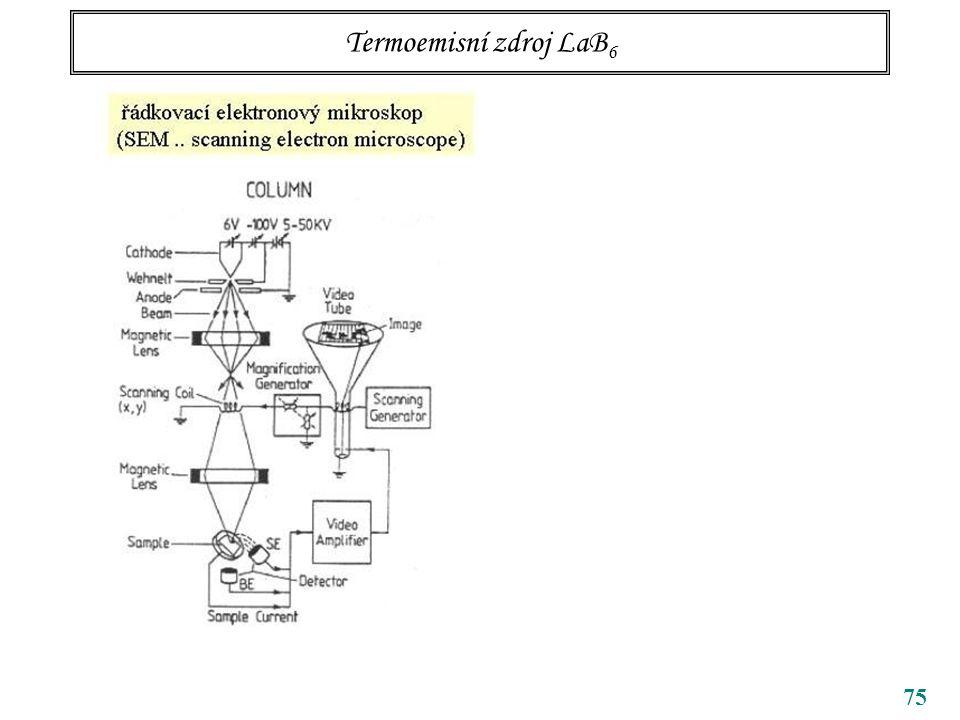 75 Termoemisní zdroj LaB 6