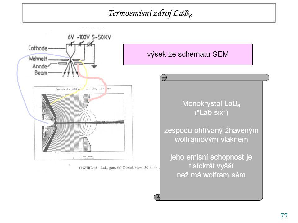 77 Termoemisní zdroj LaB 6 výsek ze schematu SEM Monokrystal LaB 6 ( Lab six ) zespodu ohřívaný žhaveným wolframovým vláknem jeho emisní schopnost je tisíckrát vyšší než má wolfram sám