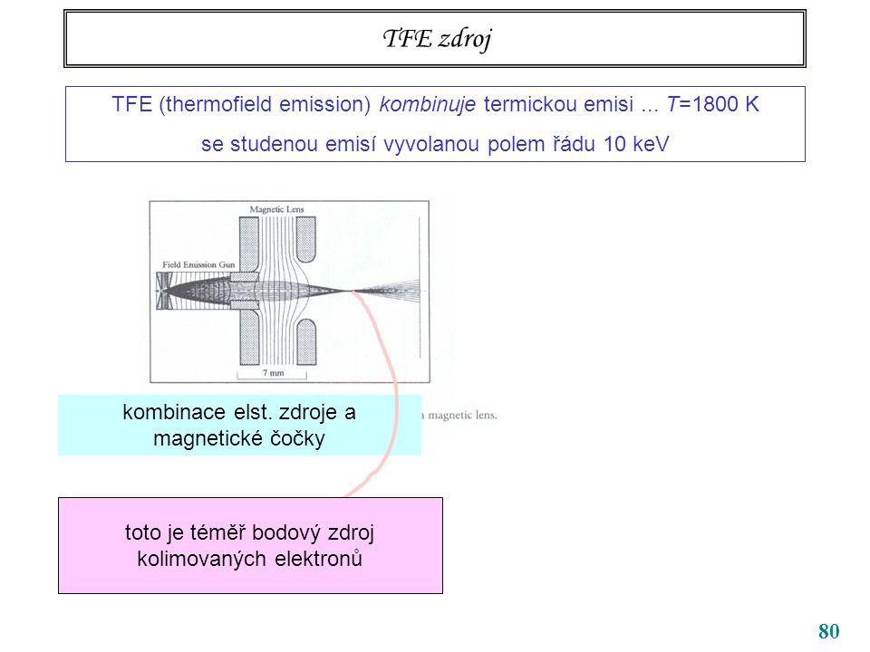 80 TFE zdroj TFE (thermofield emission) kombinuje termickou emisi...