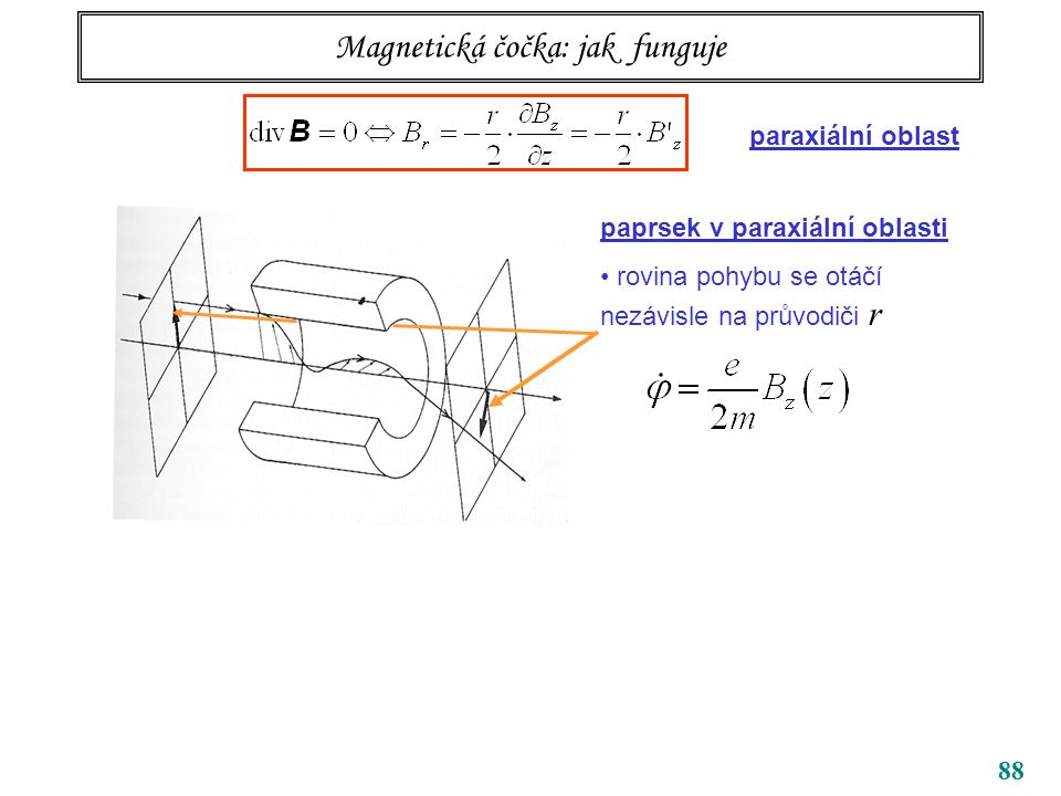 88 Magnetická čočka: jak funguje paprsek v paraxiální oblasti rovina pohybu se otáčí nezávisle na průvodiči r paraxiální oblast